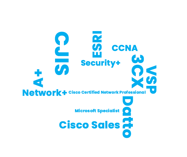Collage of certifications